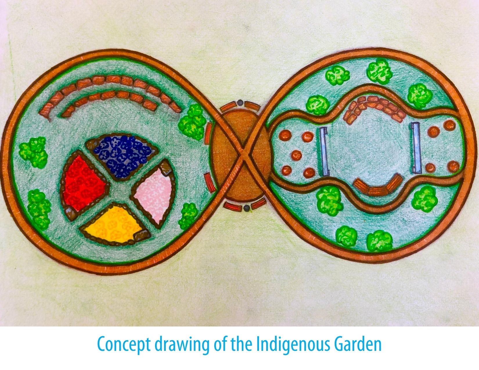 concept drawing of the garden